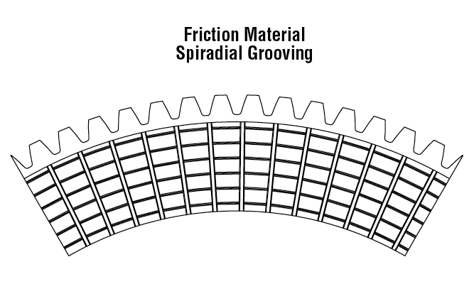Friction Material Spiradial Grooving