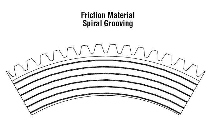 Friction Material Spiral Grooving