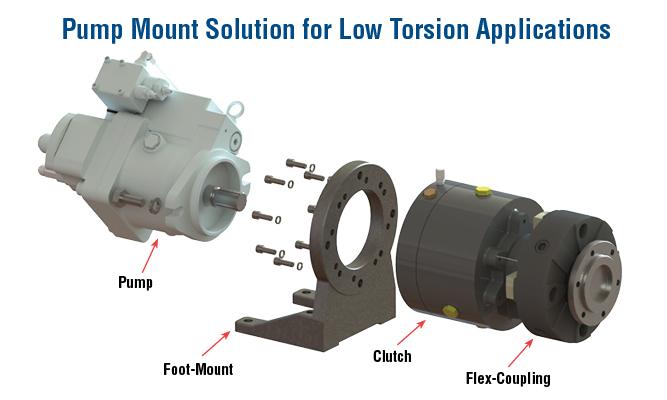 Pump Mount Solution for Low Torsion Applications