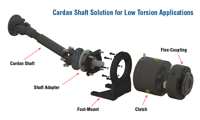 Cardan Shaft Solution for Low Torsion Applications