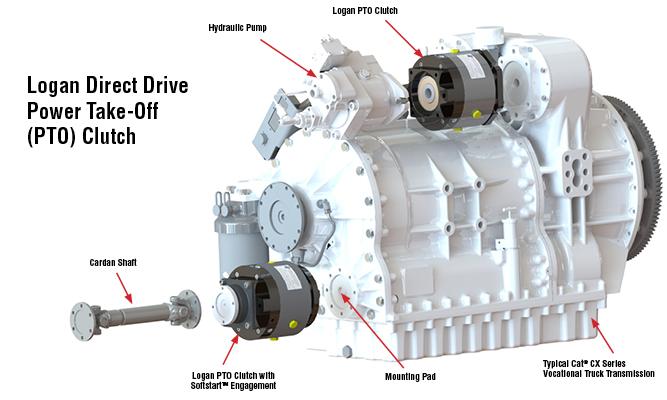 Logan Direct Drive Power Take-Off (PTO) Clutch