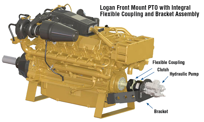 Logan Front Mount PTO with Integral Flexible Coupling and Bracket Assembly