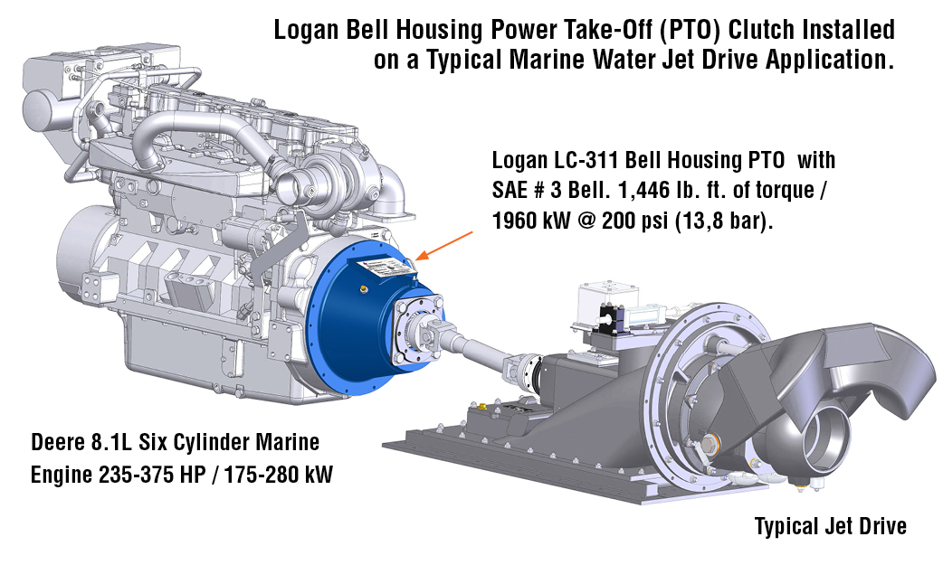 Logan Bell Housing Power Take-Off (PTO) Clutch Installed on a Typical Marine Water Jet Drive Application.