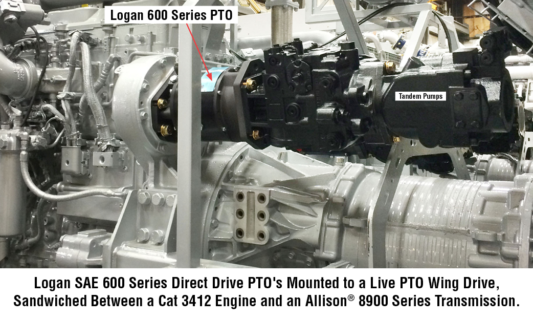 Logan SAE 600 Series Direct Drive PTO\\\'s Mounted to a Live PTO Wing Drive, Sandwiched Between a Cat 3412 Engine and an Allison® 8900 Series Transmission.