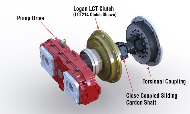 Logan LCT Clutch. Pump Drive.
