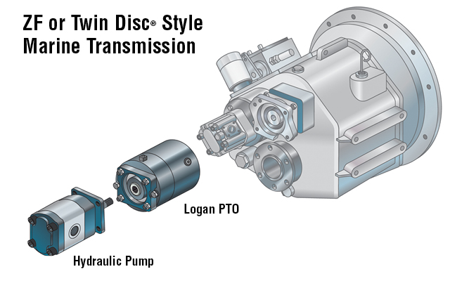 ZF or Twin Disc® Style Marine Transmission