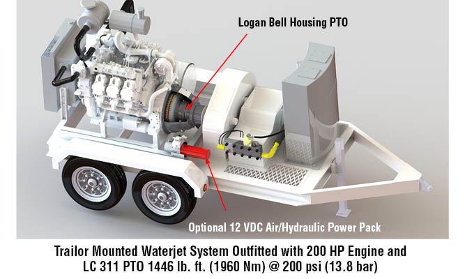 Trailor Mounted Waterjet System Outfitted with 200 HP engine and  LC 311 PTO 1446 lb. ft. (1960 Nm) @ 200 psi (13.8 bar)
