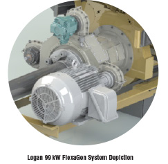 Logan 99 kW FlexaGen System Depiction