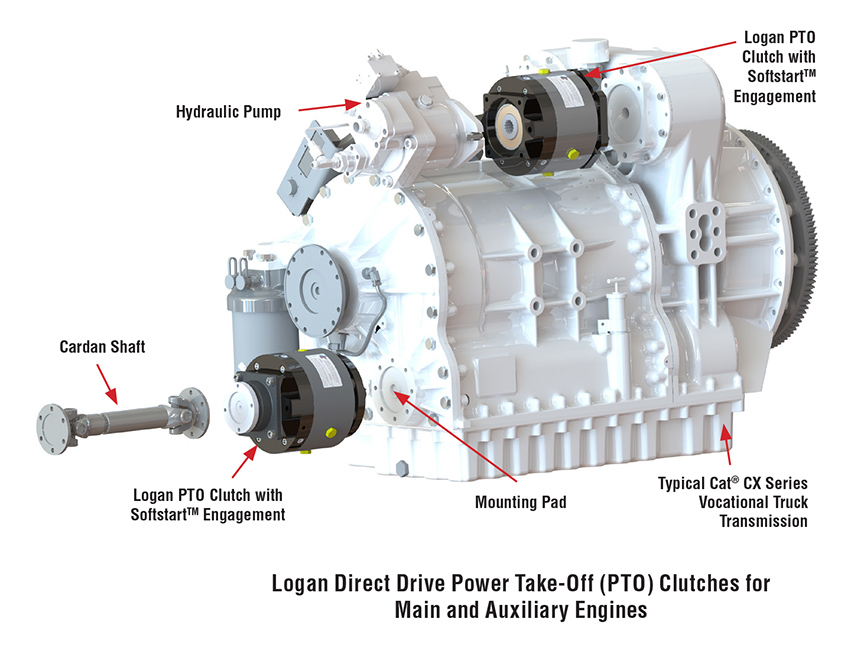 Logan Power Take-Off (PTO) Clutches