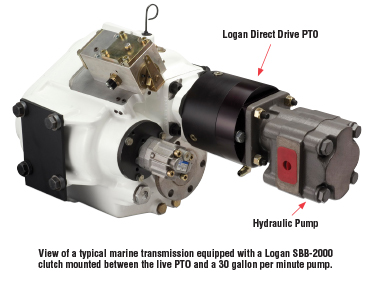 Logan Direct Drive PTO Clutches Enhance Bow Thruster