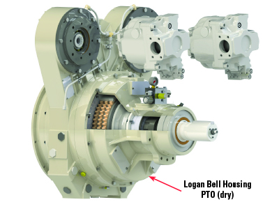 Logan LCH Series Clutch (wet) or Logan LPTO-314G2 (dry) Logan 1000-2 FlexaDrive