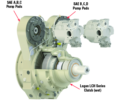 2-position Pump Drive System For Engines up to 1000 HP (745 kw)
