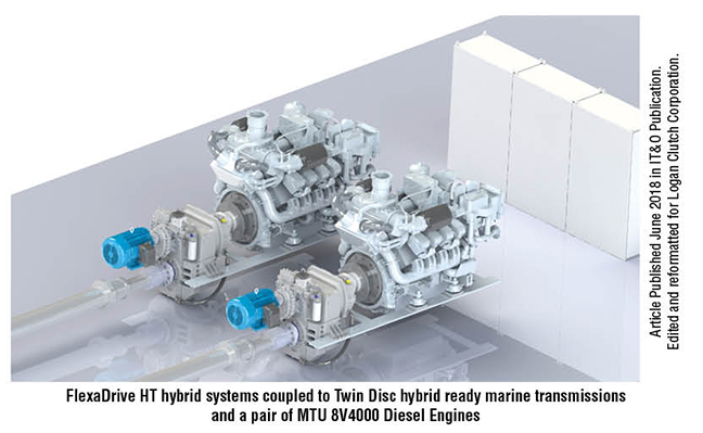 FlexaDrive HT hybrid systems coupled to Twin Disc hybrid ready marine transmissions  and a pair of MTU 8V4000 Diesel Engines