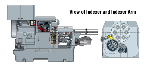 Indexer and Indexer Arm