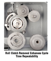 Roll clutch removal enhances cycle time repeatability