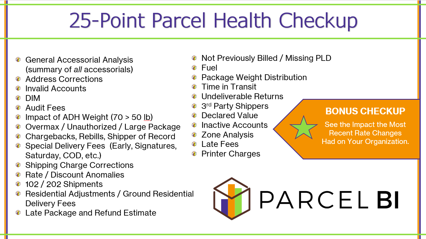 25 point parcel check up