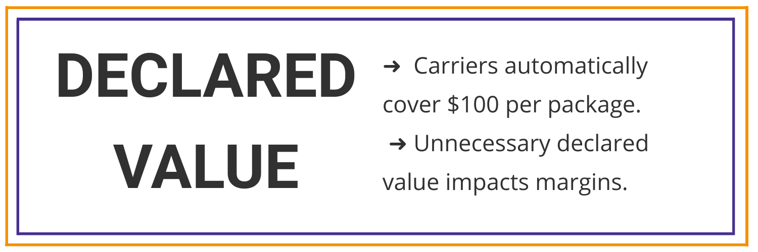 Declared Value is the #4 Hidden Fee Hiding In Your Parcel Invoice - Expose Cost Savings with Parcel BI