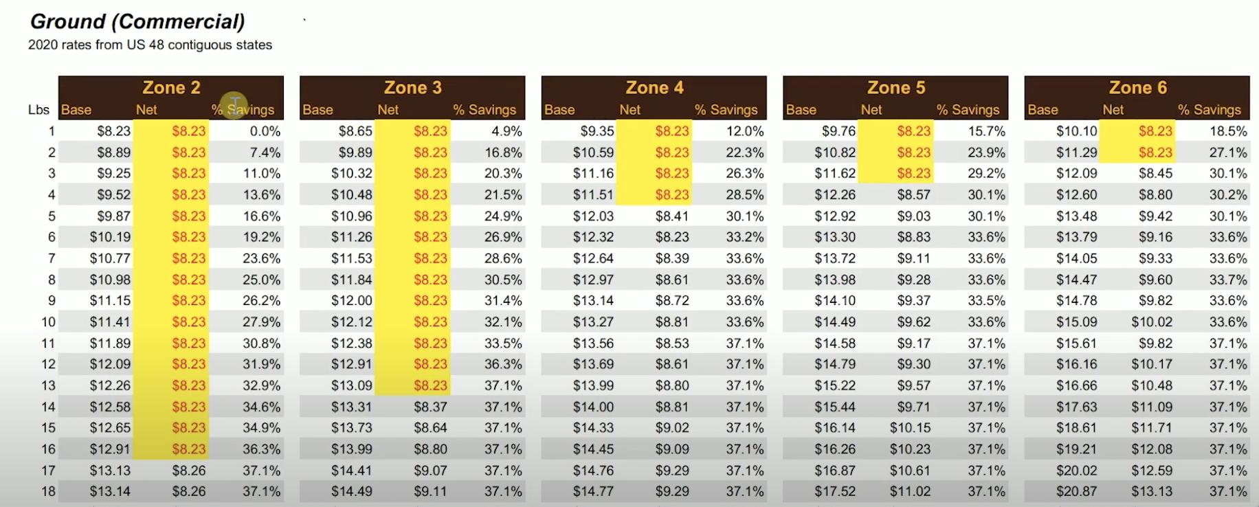 Parcel Minimum Zones - Parcel BI
