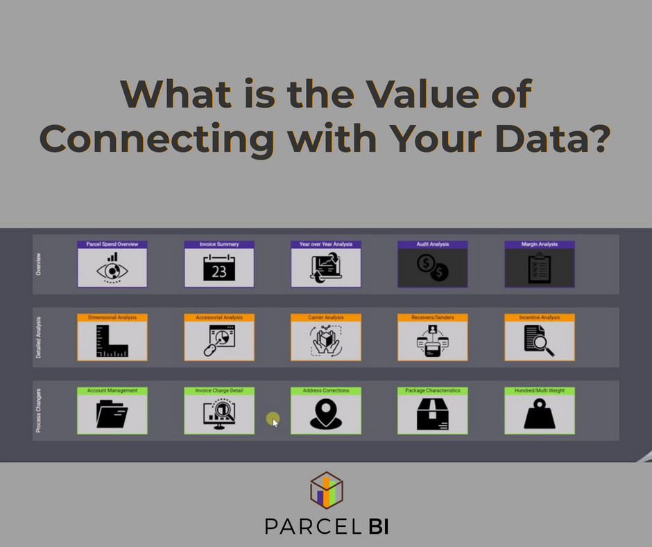 What is the Value of Connecting with Your Data?