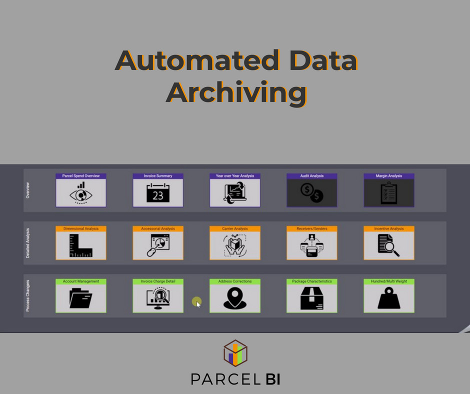 Automated Data Archiving