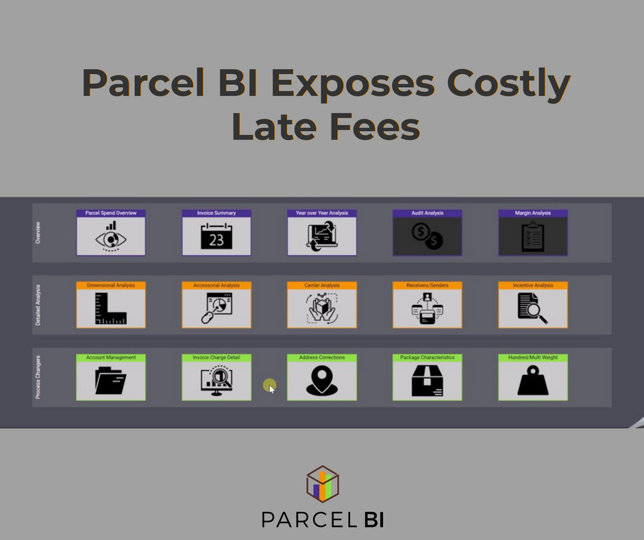 Parcel BI Exposes costly Late Fees | Cleveland,Ohio