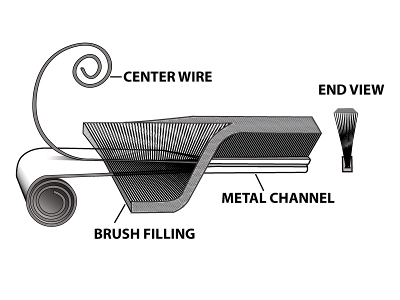 Metal Channel Stip Brush Design, How Strip Brushes are made. Precision Brush Co.