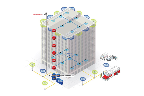 Does My Building Need a BDA System?
