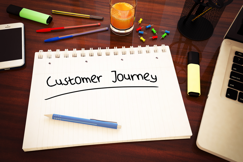 Boosting Your Customer Journey with Marketing Automation | TouchConvert
