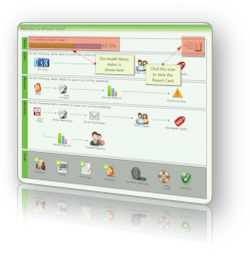 Website health and SEO issues are shown by the  health meter and report card