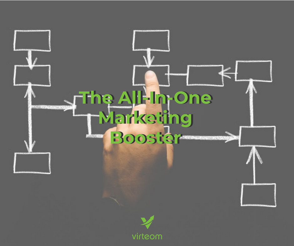 Virteom offers an All-In-One Marketing Plan so everyone can have a great marketing plan | Cleveland, OH
