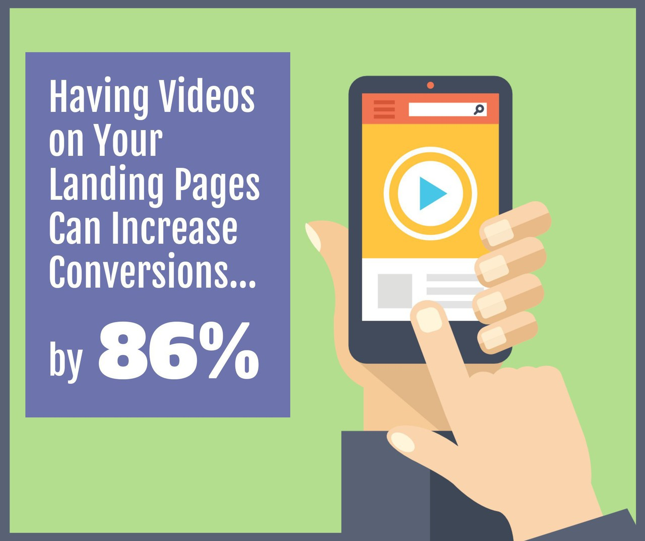 According to Impact (25 Statistics About Landing Pages That Every Business Can Learn From): Having video on your landing pages can increase conversions by 86%