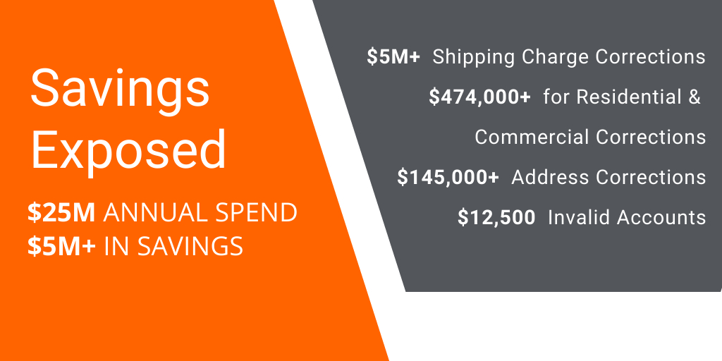 $25 Million in Annual Parcel Spend, Over $5 Million in Savings Exposed with Parcel Business Intelligence Tool, Parcel BI