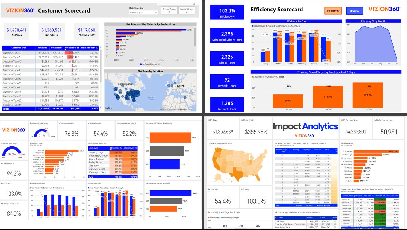 Vizion360 data dashboard reporting overview