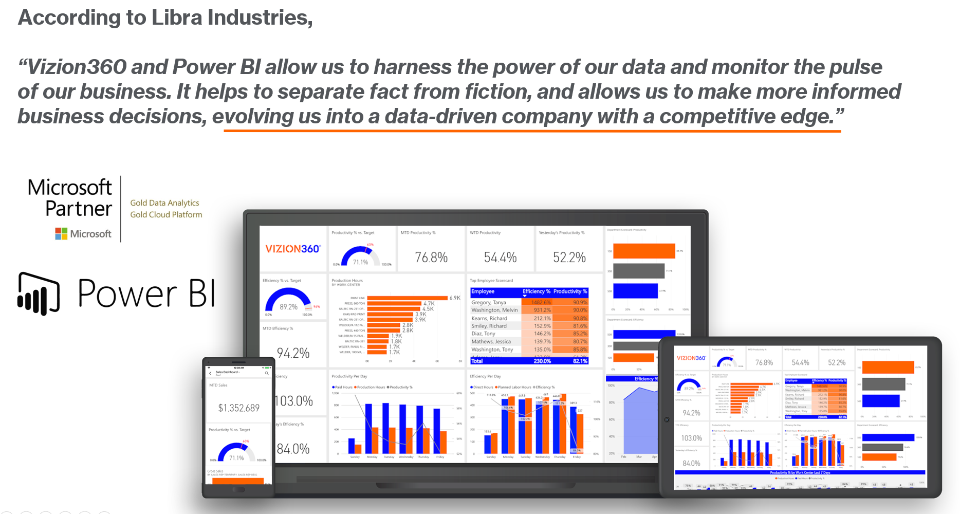 Harness the Power of Data Quote by Libra on Customized Power BI by Vizion360