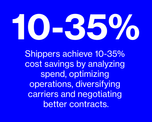 Parcel shippers are achieving 10-35% cost savings by analyzing spend, changing & optimizing operations, diversifying carriers, and negotiating better rates.