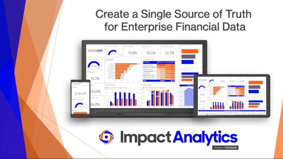 Accurate Financial Data Readily Available for the Whole Team
