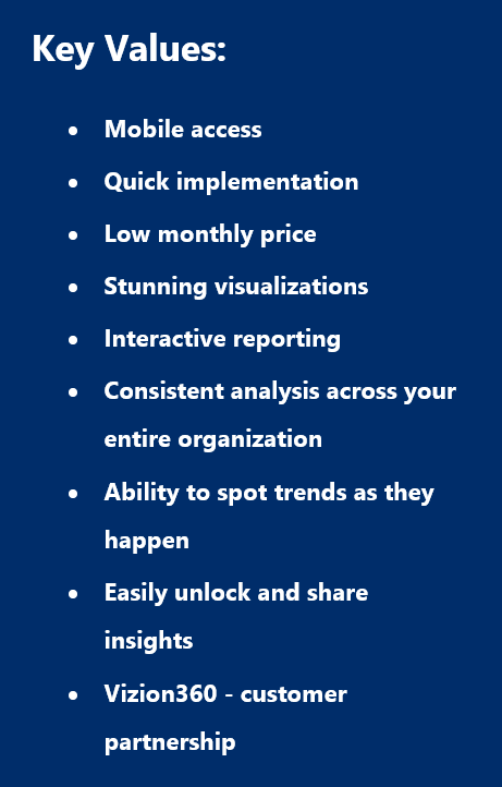 Key Values from Microsoft Power BI Case Study on Vizion360 Custom Solution for Libra Industries