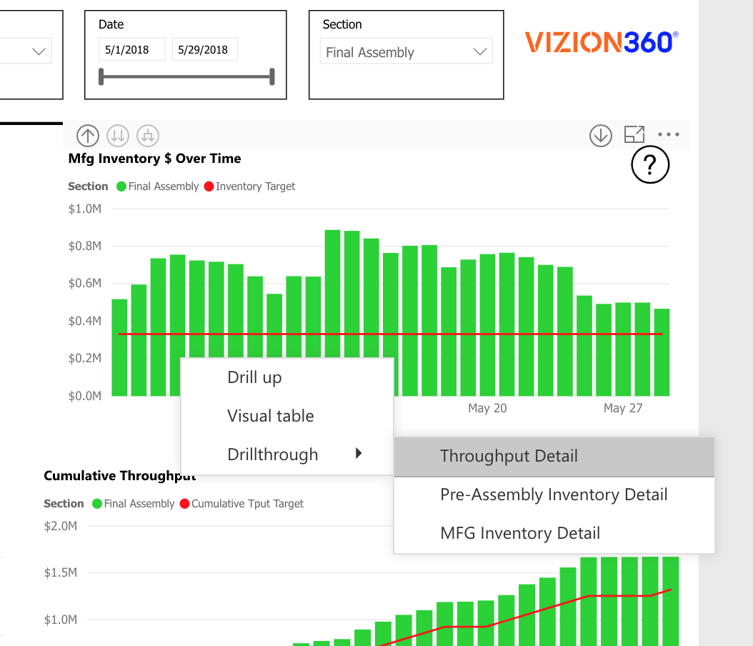 Microsoft Power BI Enables Drill-Through on Your Data in Vizion360's Manufacturing Solution