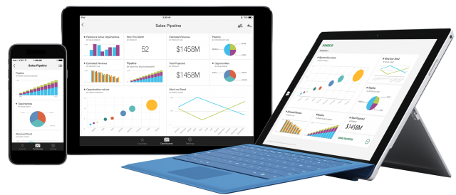 Power BI, Microsoft Power BI, Cleveland Power BI, Cleveland Technology, IT Consulting, BI and Reporting, Multi-device Analytics, multi-device reporting, mobile friendly analytics and reporting