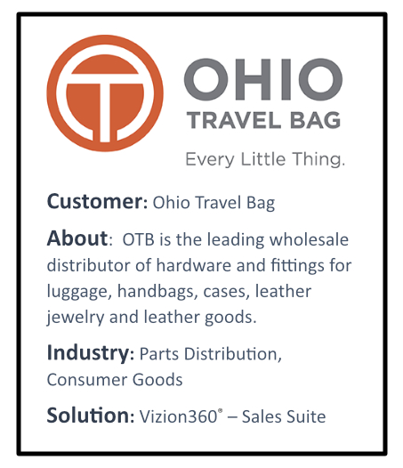 Ohio Travel Bag: A Case Study