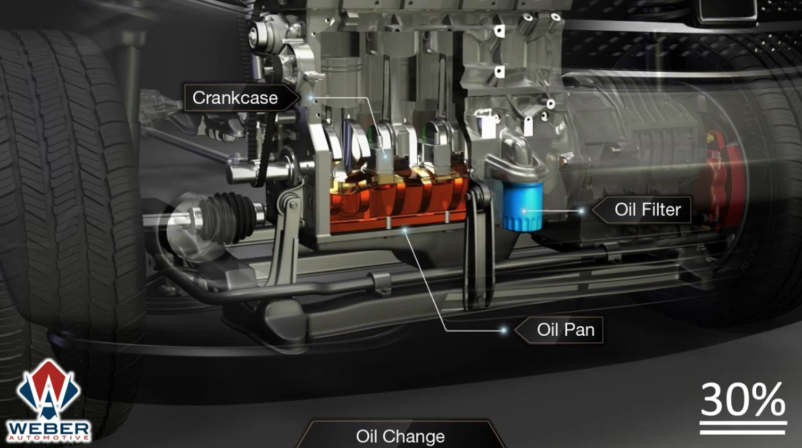 How Do I Know When to Change My Oil? Image
