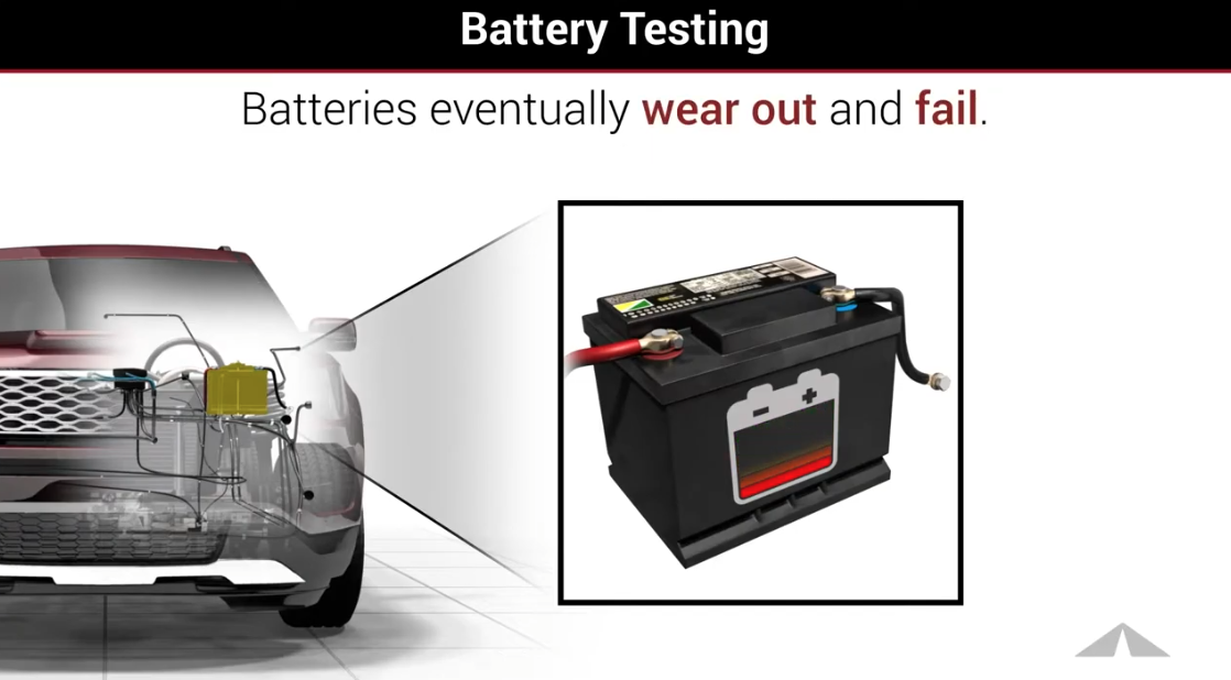 Car Battery Testing in North Olmsted, Ohio Image