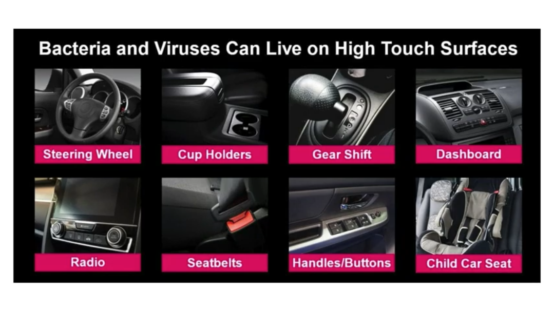Sanitizing Touchpoints in Your Car Image