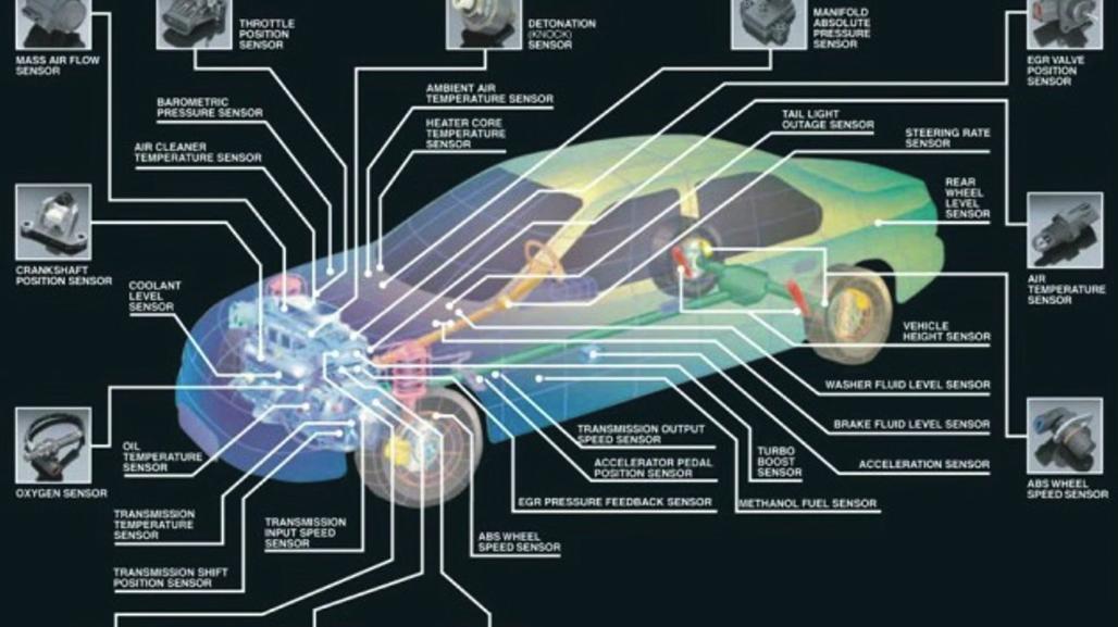 Smart Car Auto Repair and Maintenance Image