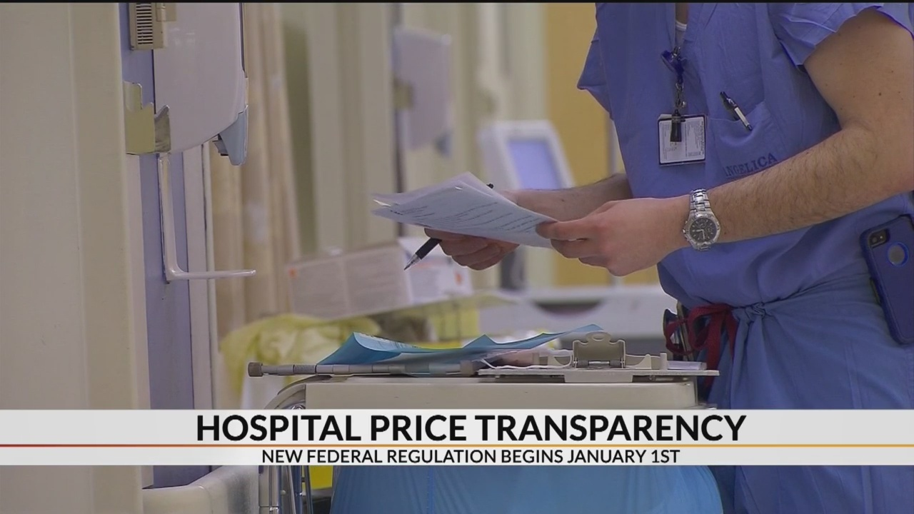 Federal Price Transparency Requirements